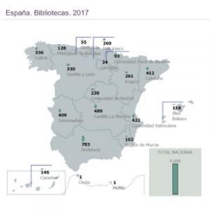 España. Bibliotecas 2017