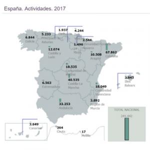 España. Actividades 2017