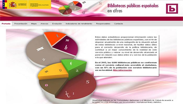 Bibliotecas públicas españolas en cifras