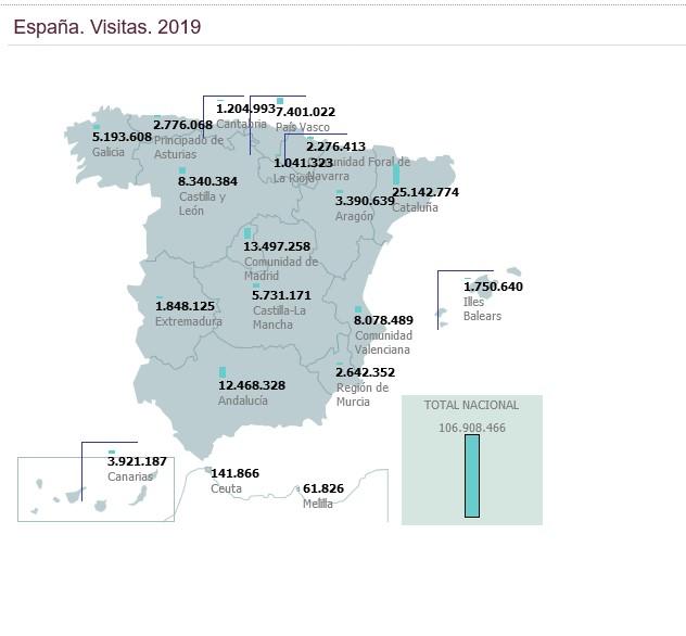 Mapa de visitas a bibliotecas en España