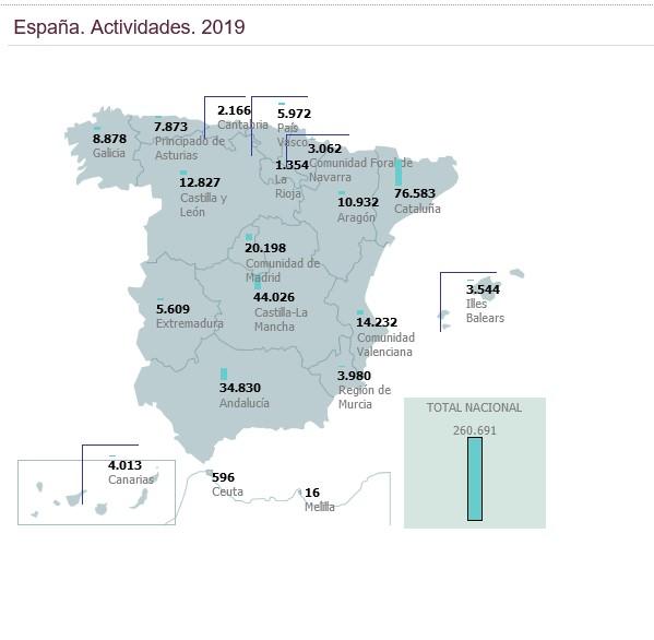 Mapa de actividades en ebibliotecas de España