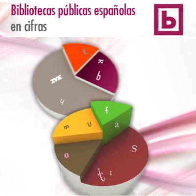 bib pub en cifras 2018_cabecera
