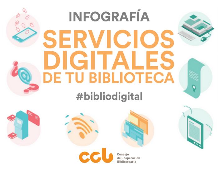Infografía de Servicios Digitales de tu Biblioteca