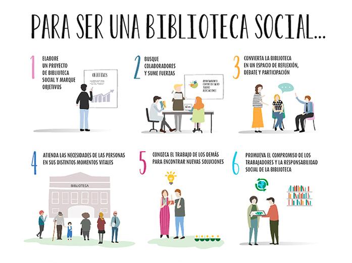 Para ser una biblioteca social...